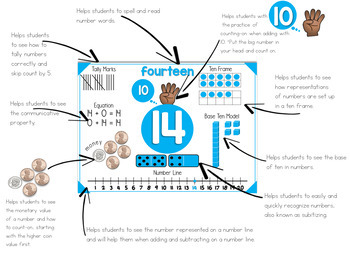 Number Cards/Numeral Cards 0-20