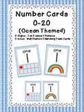 Number Posters (Ocean/Beach Themed)