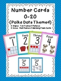 Number Posters (Polka Dots Themed)
