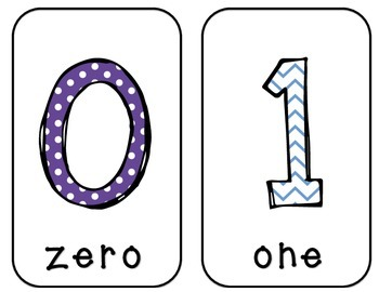 Number Cards - Polkadots and Chevron