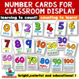 Number Cards for Classroom Display   [Math] Anchor Charts