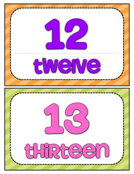 Number Cards for Classroom Wall