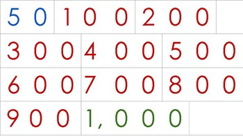 Number Cards for Multiplication Bank Game