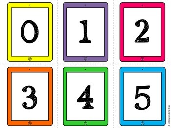 Classroom Number Line Wall Display 1-200 (White-Filled iPads)