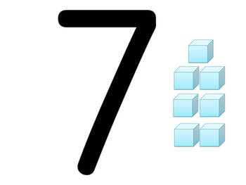 Number Cards with Base Ten's Cubes for Visual Supports
