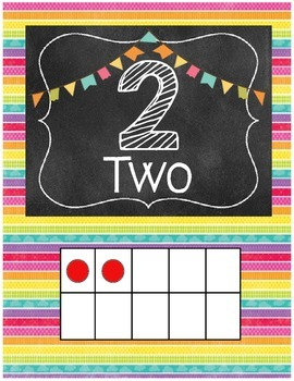 Number Chalkboard Posters 0-30
