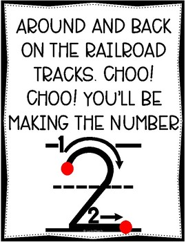 Number Chant Posters