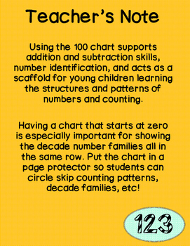 Number Chart 0-109