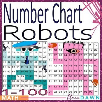 Number Chart 1 - 100 - Number Chart Robots