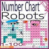 Number Chart 1 - 100 - Number Chart Robots - Holiday Math Fun
