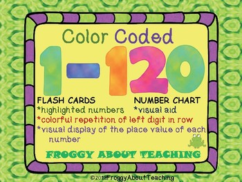 Number Chart 1-120