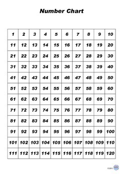 Number Hundreds Chart 1-120  A4 Page