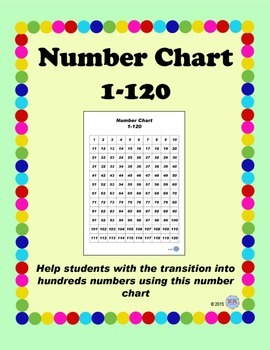 Number Hundreds Chart 1-120  Letter Size Page