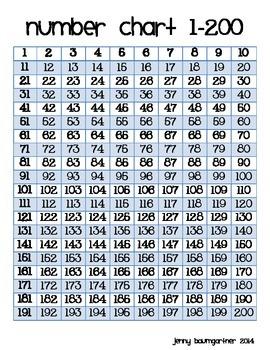 Number Chart 1-200 Bundle