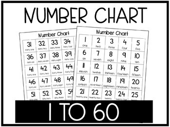 Number Chart 1-60