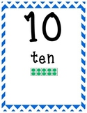 Number Posters 10-100
