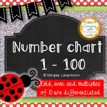 Number Chart (100)  Ladybugs