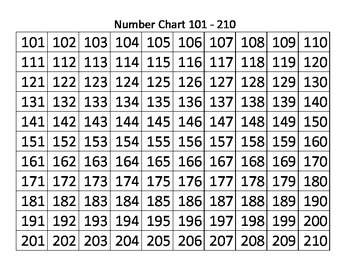Number Chart 101-210