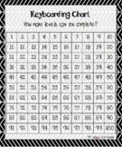 Keyboarding/Typing Level Chart