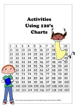 Number Chart Activities