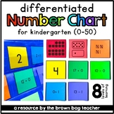 Number Chart Center (0-50): Differentiated Pocket Chart Math Center for Kinder