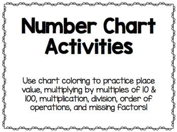 Number Chart Coloring Activities
