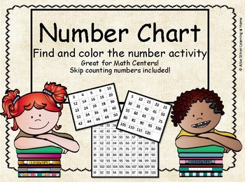 Number identification--Number Chart Find and Color Skip Counting Activity