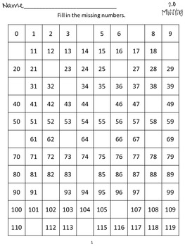 Number Chart Fluency- Common Core Math Pactice Worksheets 99/120 Chart