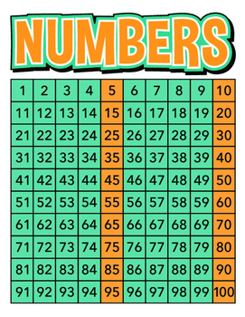 Number Chart - Number Line