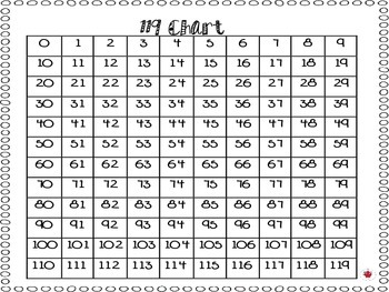 Number Chart -Starts at 0 - Line Ends at 9