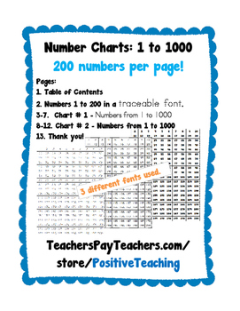 Number Charts to 1000