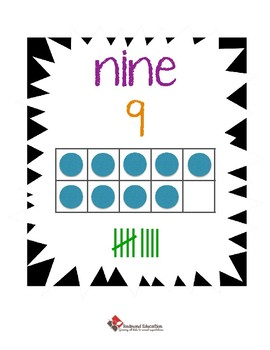 Number Charts 0-10