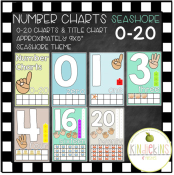 Number Charts 0-20