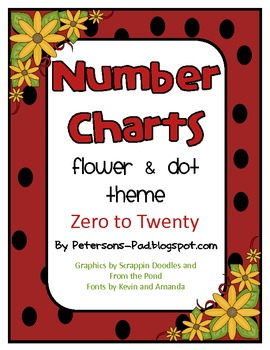 Number Charts 0-20 Flowers and Dots