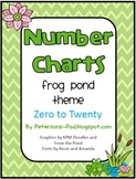 Number Charts- 0-20 Frog Pond Theme