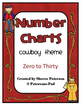 Number Charts: 0-30 Cowboy Theme