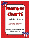 Number Charts 0-30 Patriotic Theme
