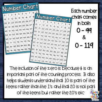 Number Charts 0-99 & 0-119