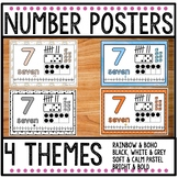 Number Posters 0 - 20