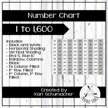 Number Charts - 1 to 1,600!
