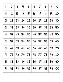 Number Charts-100, 120, 99, 129