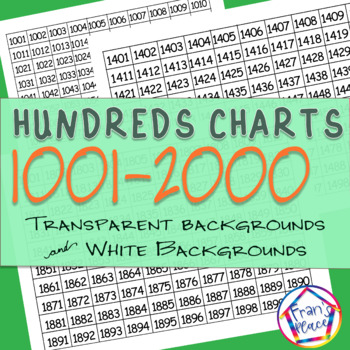 Number Charts 1000 to 2000:  Hundreds Charts