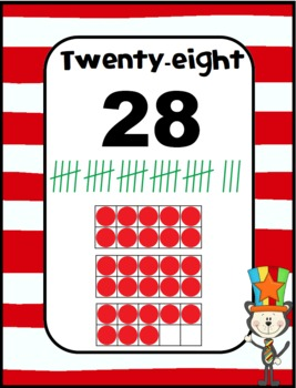 Number Charts Circus cat theme 0-30