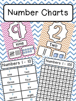 Number Charts & Hundreds table