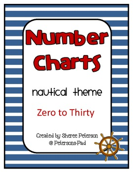 Number Charts Nautical Theme 0-30