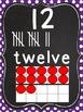 Number Charts Polka Dot Theme
