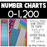 Number Charts Up To 1,200