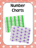 Number Charts with Multiples