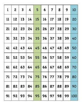 Number Charts with Patterns