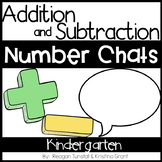 Number Chats Addition and Subtraction Kindergarten